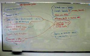 GD - Metodologias, Tecnologias e Linguagens - Ensino de Sociologia